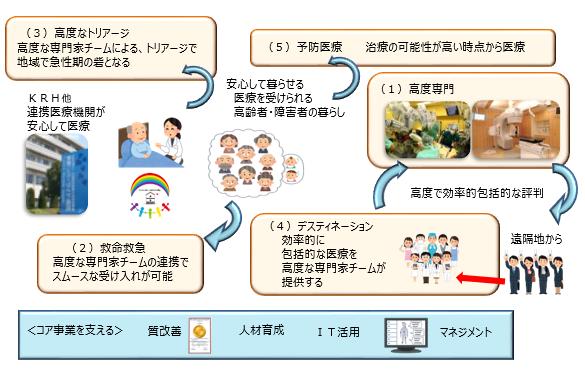 第4次中期経営計画イメージ 画像